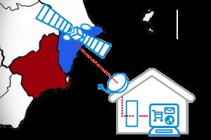 Instalación Satelite
